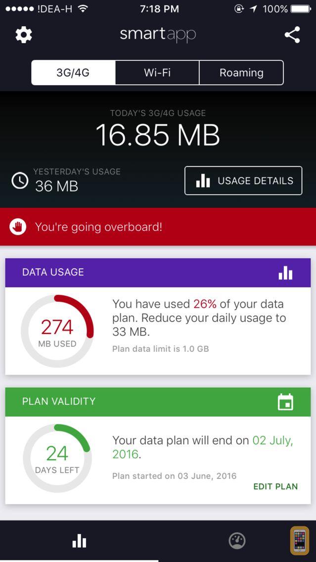 Screenshot - Advanced Data Usage Tracker - smartapp