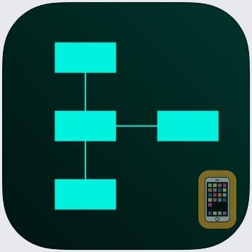 NFM by Nikolozi Pty Ltd (iPad)