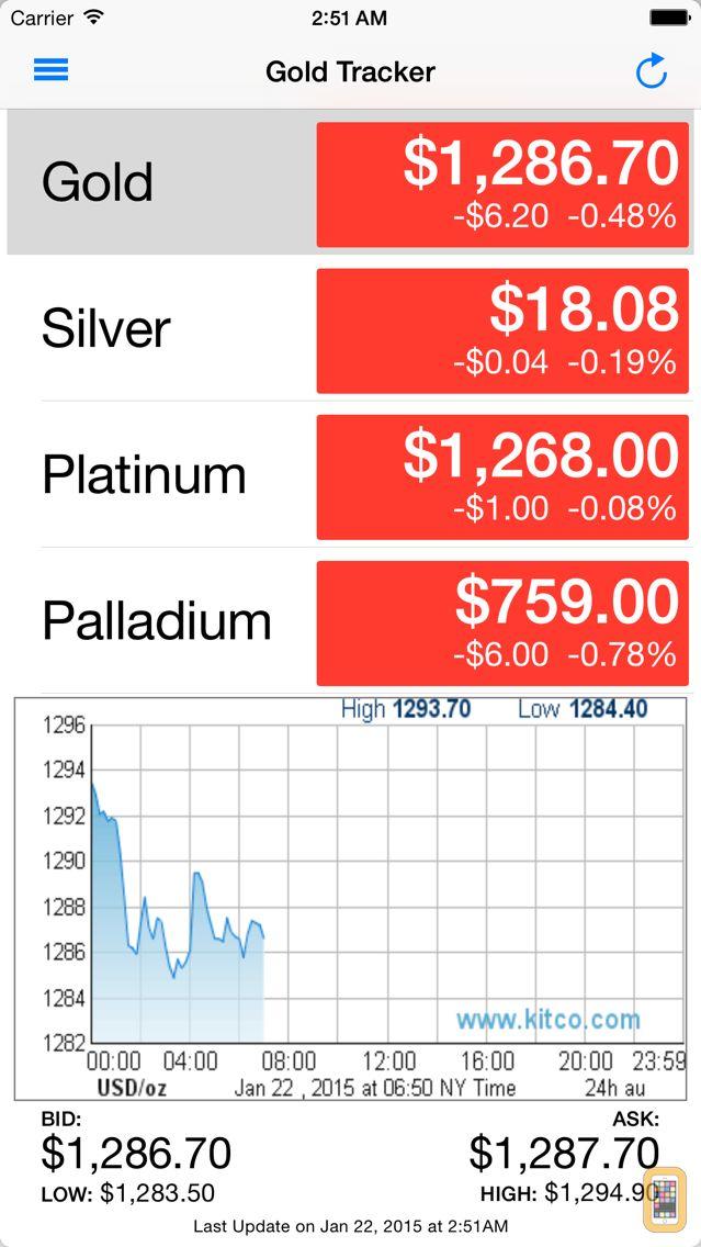 Screenshot - Gold Tracker