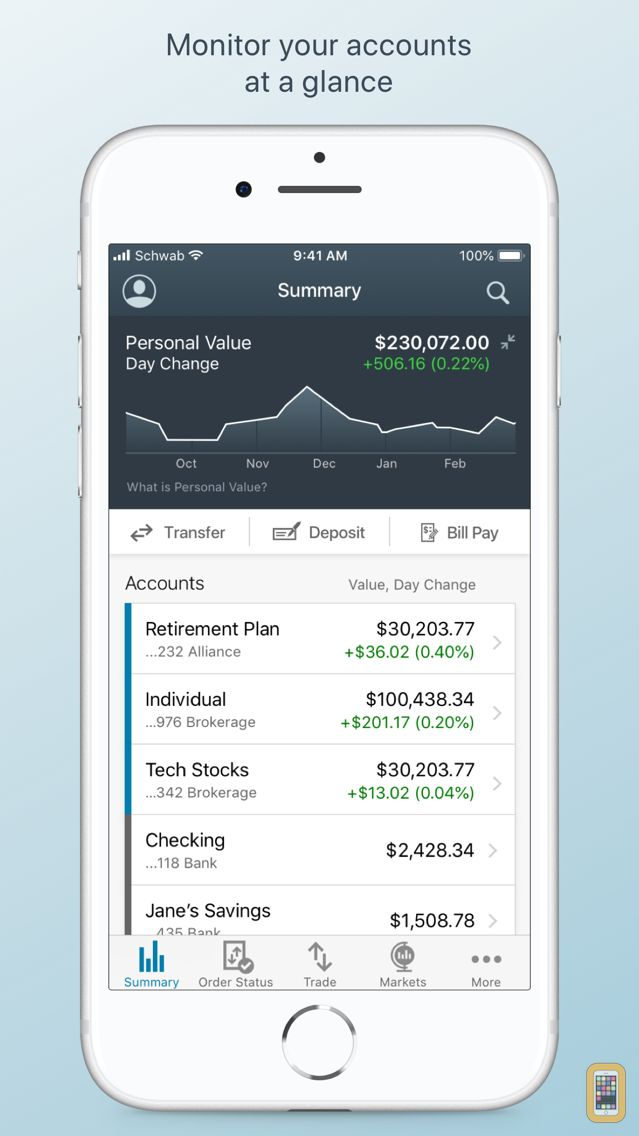 Screenshot - Schwab Mobile