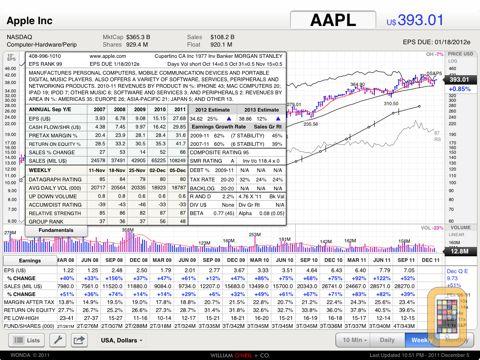 Screenshot - WONDA for iPad