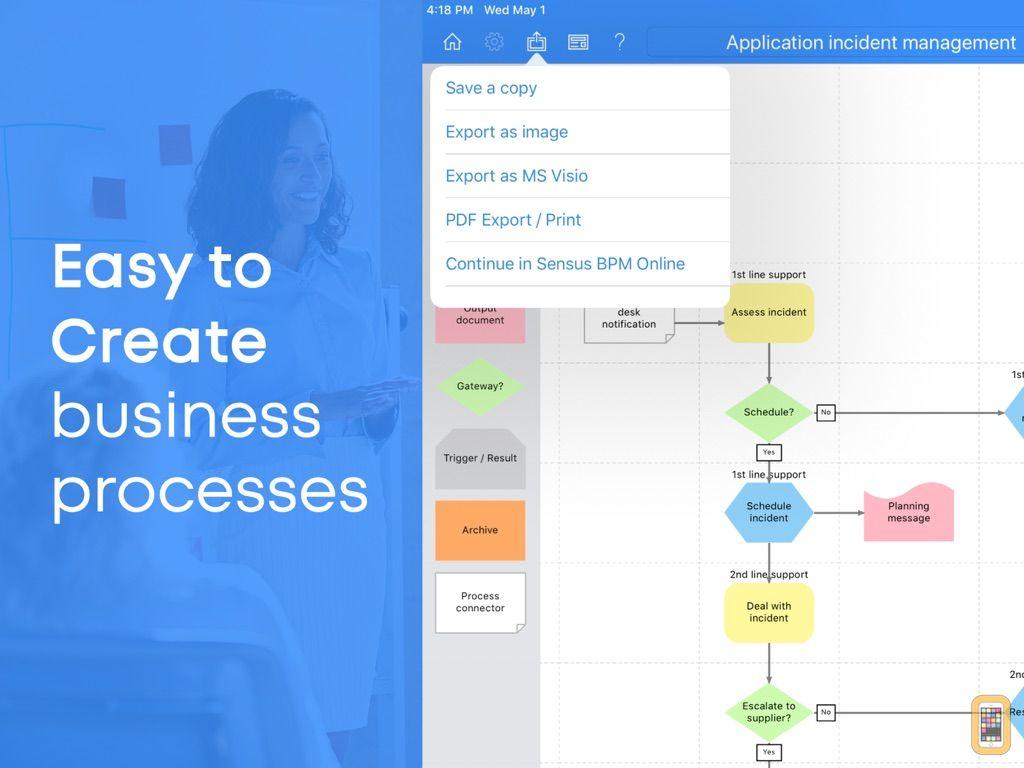 Screenshot - Sensus Process Modeller