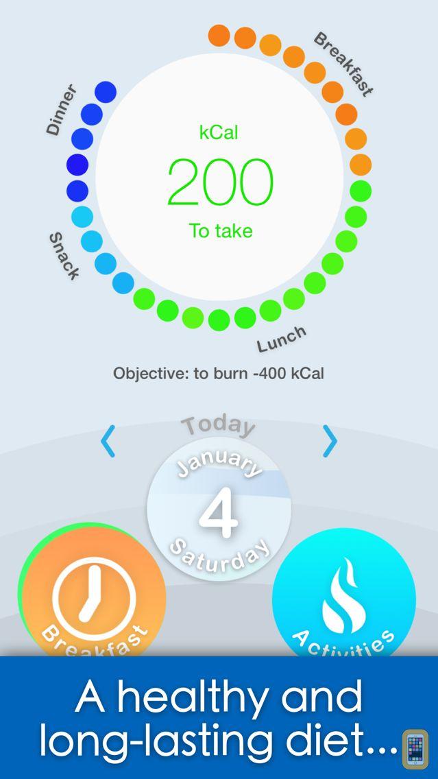 Screenshot - Calories minute