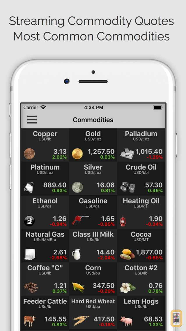 Screenshot - Commodities Pro (ms)