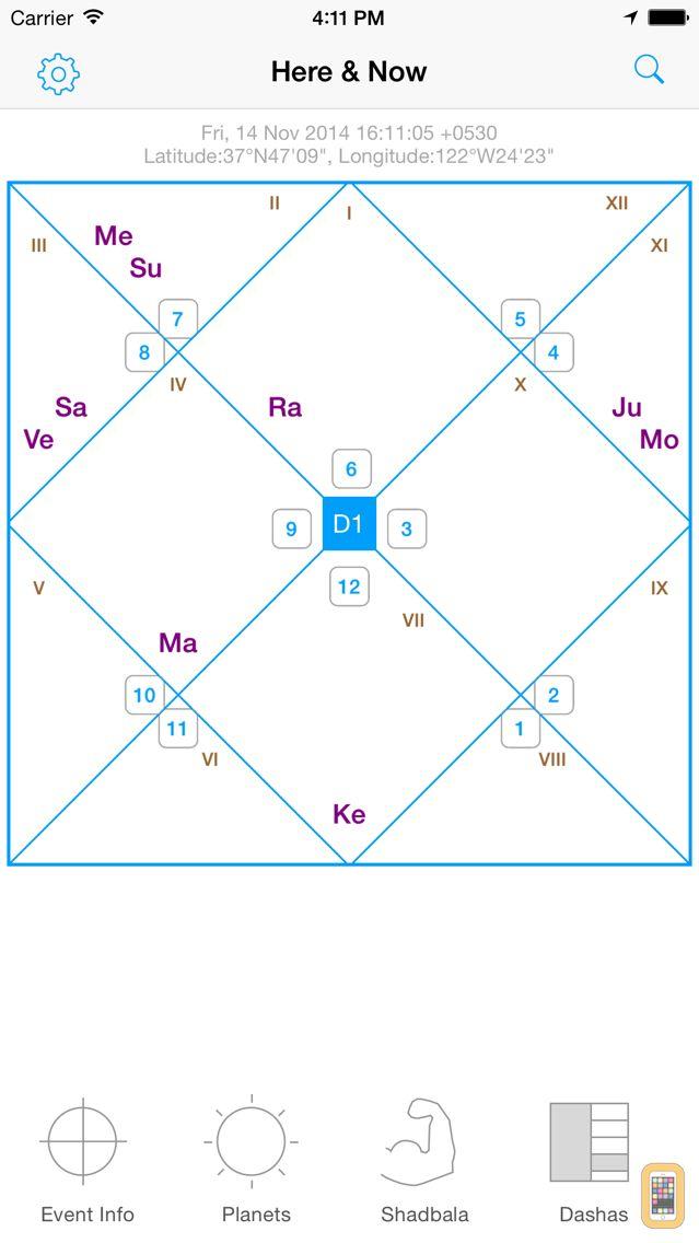 Screenshot - Jyotish Dashboard™ - Indian/Vedic Astrology Charting Software