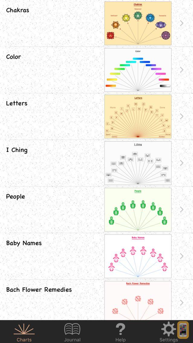 Screenshot - Pendulum Charts Pro