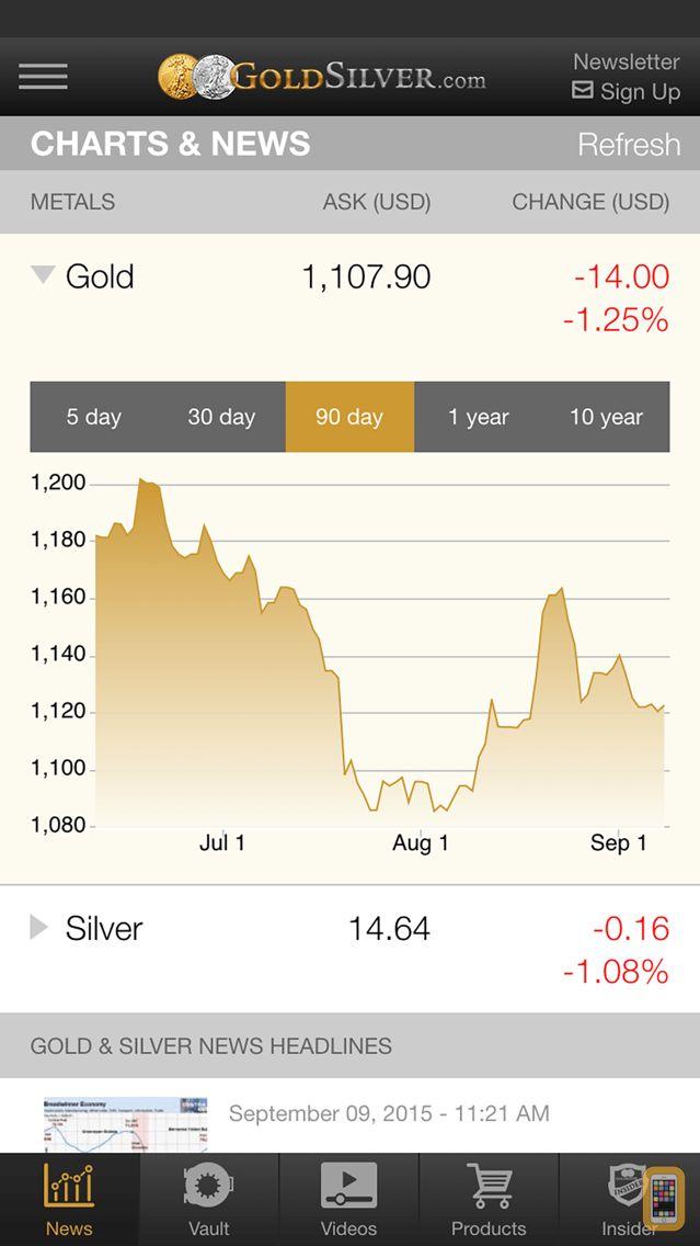 Screenshot - Gold Silver Vault