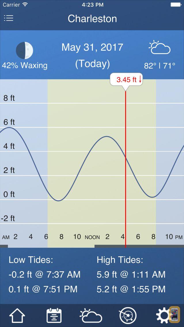 Screenshot - Tide Charts